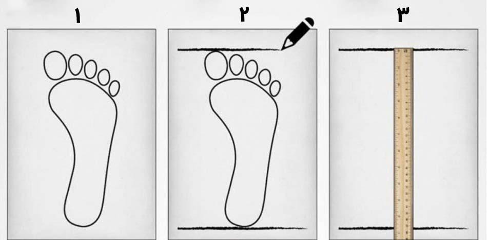 روش اندازهگیری پا
